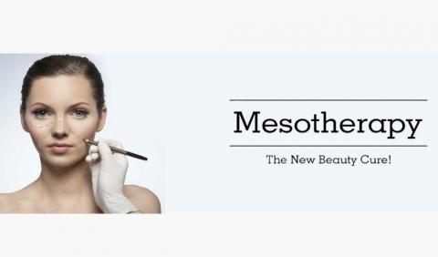 Anti-aging Mesotherapy products and solutions